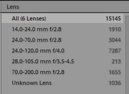 LensesPerYear2018